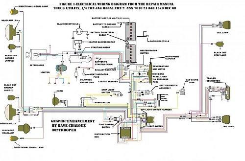 cj3b wire color diagram m38a1 cdn 2 and 3 wiring diagrams - mlu forum 4 wire color diagram #10