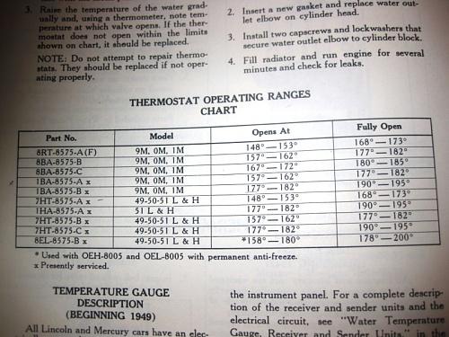 Info needed: Water temperature sending unit - MLU FORUM