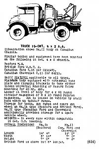 Click image for larger version  Name:20mm_CMP_15_Cwt_AA_Data_Book_of_Wheeled_Vehcile_1945.jpg Views:21 Size:139.9 KB ID:79687