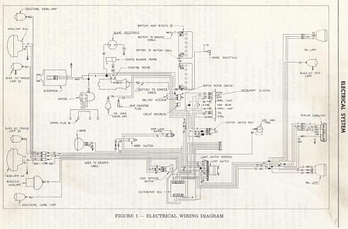 M38A1 CDN 2 and 3    Wiring    Diagrams  MLU FORUM