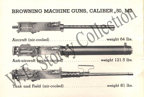 Click image for larger version  Name:Browning Machine Guns, Caliber .50, M2 - Caliber .50, M2 Browning Machine Gun - How the Gun Work.jpg Views:0 Size:155.6 KB ID:116305