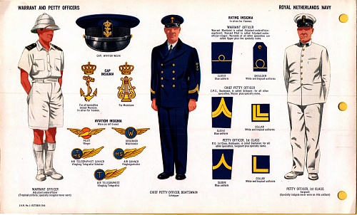 Click image for larger version  Name:ONI_JAN_1_Uniforms_and_Insignia_Page_102_Royal_Netherlands_Navy_WW2_Warrant_and_petty_officers_O.jpg Views:2 Size:457.2 KB ID:121181